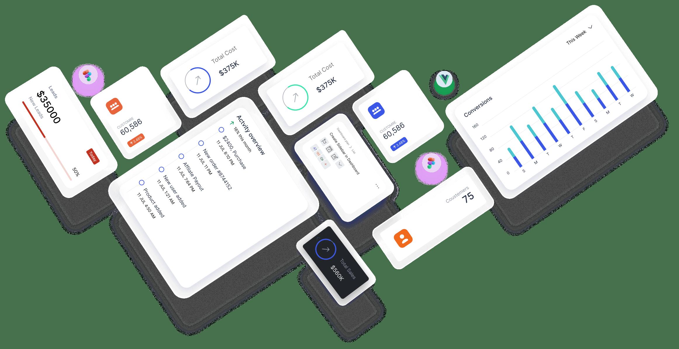 image  Hope UI – Clean Design System & Dashboard Frame 36398 min