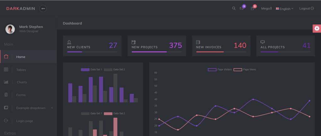 Dark  13+ Best Free Bootstrap Admin Templates 2021 Screenshot 6 min 1 1024x434
