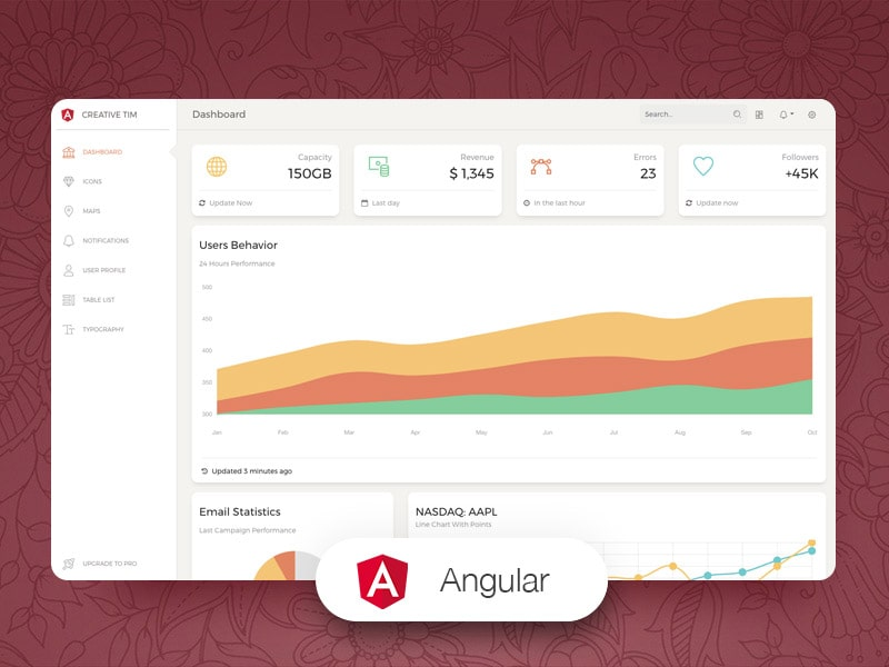 Paper Dashboard  13+ Best Free Bootstrap Admin Templates 2021 opt pd angular thumbnail min