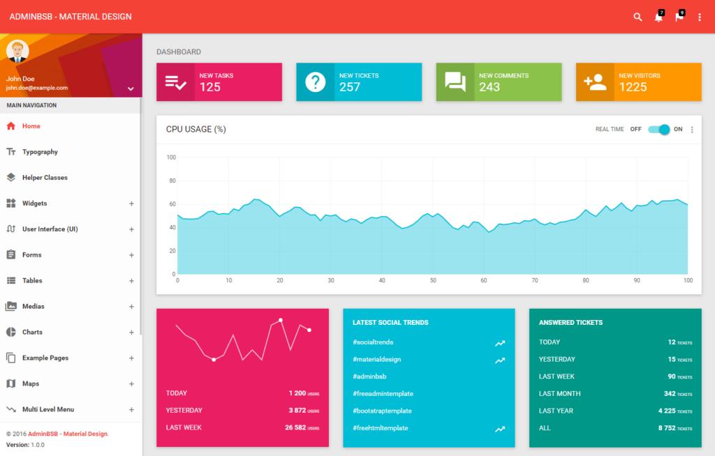 Admin BSB  13+ Best Free Bootstrap Admin Templates 2021 screenshot min 1024x654