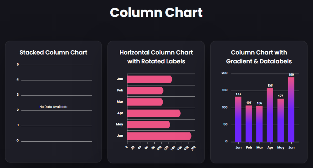 Column Chart in Graphina - best wordpress chart plugin free   Iqonic Design  How to Create Charts and Graphs in WordPress Column Chart 1024x551