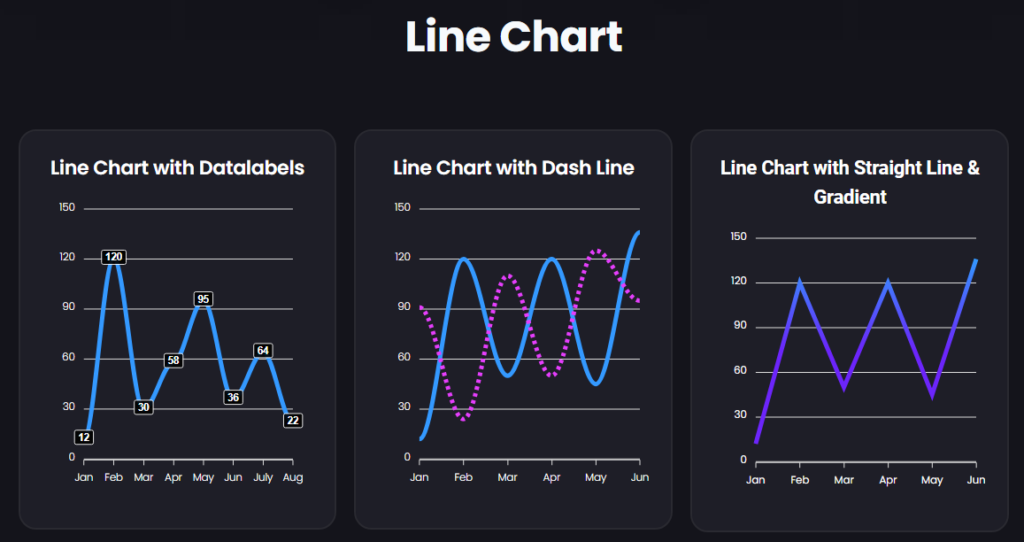 Line Chart in Graphina - Free Elementor Charts and Graphs   Iqonic Design  How to Create Charts and Graphs in WordPress Line Chart 1024x542