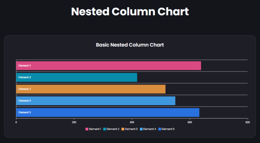 Nested Column Chart   Graphina   Free Elementor Charts and Graphs   Iqonic Design  How to Create Charts and Graphs in WordPress Nested Column Chart 1024x563
