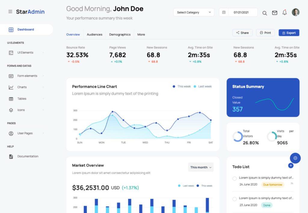 Star Admin  Top 10 Free HTML5 Admin Dashboard Templates 2021 star admin1 1024x709